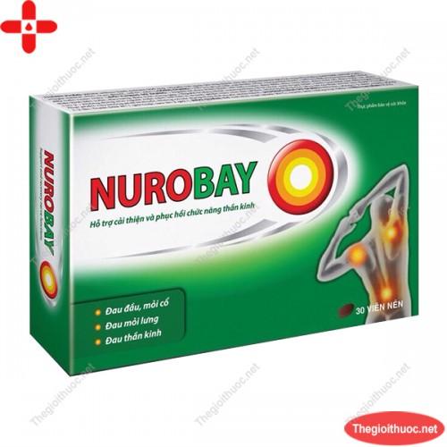 Nurobay