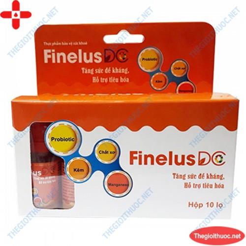 Finelus DC